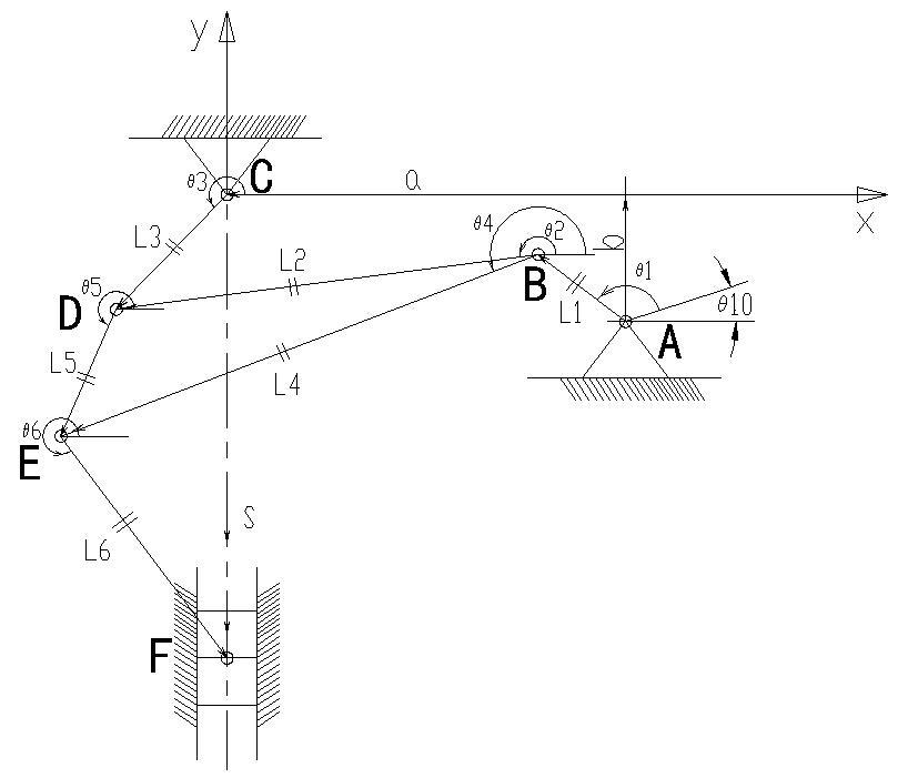 知识对其杆系进行运动学和静力学分析,具体说明该结构压力机的特点.