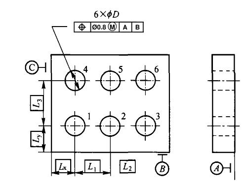 三坐标-关于复合位置度的测量