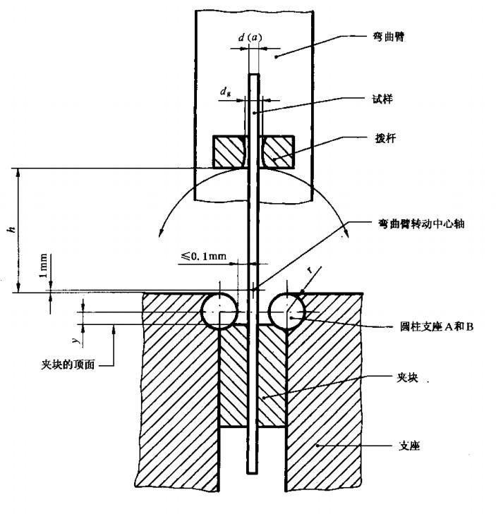 钢丝反复弯曲试验机张紧力指示装置的改造和试验 吴 澎,陈建豪 (国家钢丝绳产品质量监督检验中心,江苏 南通 226011) 摘要:目前普遍使用的钢丝反复弯曲试验机很少有带张紧力指示装置,仅仅通过弹簧将钢丝拉紧。通过计算弹簧的弹性系数,可将位移值转换成力值,从而在试验机上直接加装张紧力指示装置。试验证明,通过该法进行反复弯曲试验机的改造可以很好地消除张紧力不一致对反复弯曲次数的影响。 关键词:反复弯曲试验机;张紧力指示装置;弹簧弹性系数;改造和试验;反复弯曲次数 Improvement and Test o